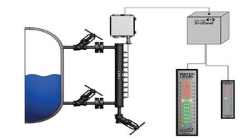 Sistema de indicación de caldera con sondas de conductividad Eye-Hye® SmartLevel™