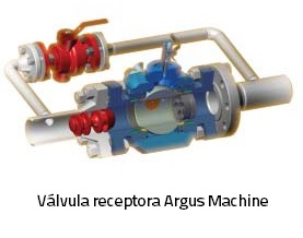 Válvulas Lanzadoras de Pigs – ARGUS MACHINE